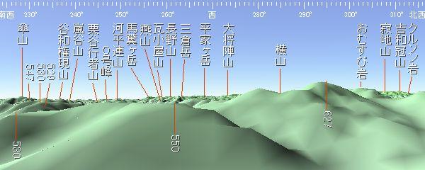/www.akimasa21.net/hyakuzan/album/TKM270.jpg