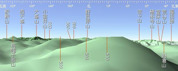/www.akimasa21.net/hyakuzan/album/TKM360.jpg