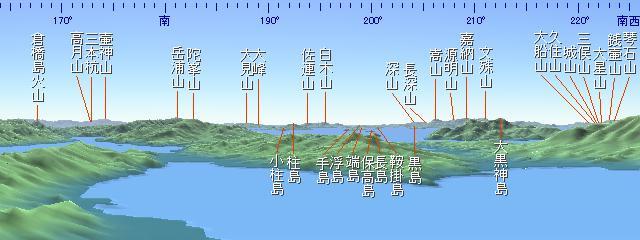 http://www.akimasa21.net/hyakuzan/album/hurutaka195.jpg