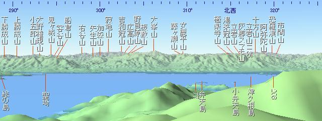 http://www.akimasa21.net/hyakuzan/album/hurutaka307.jpg