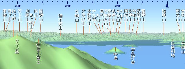 http://www.akimasa21.net/hyakuzan/album/hurutaka345.jpg