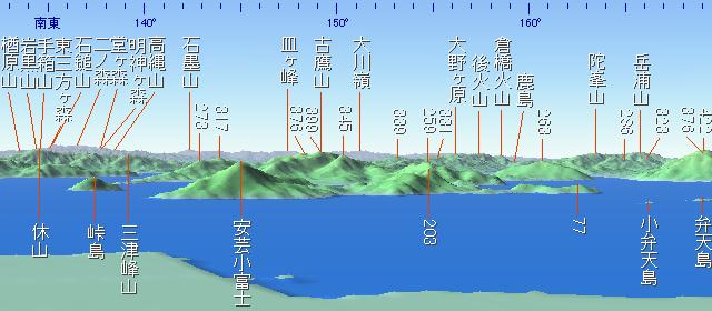 /www.akimasa21.net/hyakuzan/album/suzugamine151.jpg