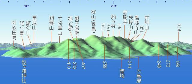 /www.akimasa21.net/hyakuzan/album/suzugamine208.jpg