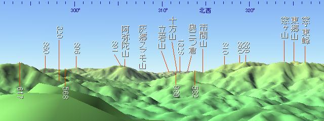 /www.akimasa21.net/hyakuzan/album/suzugamine310.jpg