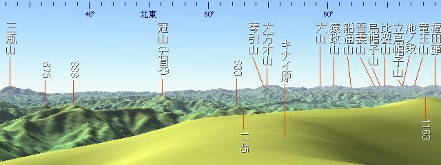 /www.akimasa21.net/hyakuzan/album/tenguisi051.jpg