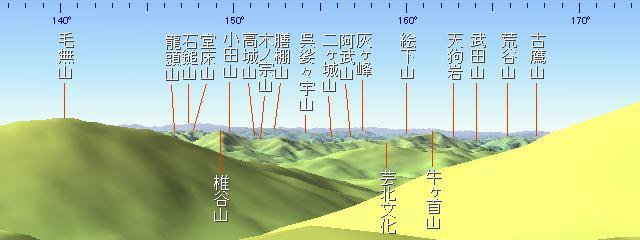 http://www.akimasa21.net/hyakuzan/album/tenguisi1_155.jpg