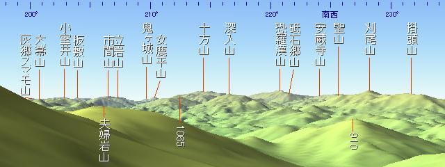 http://www.akimasa21.net/hyakuzan/album/tenguisi1_216.jpg