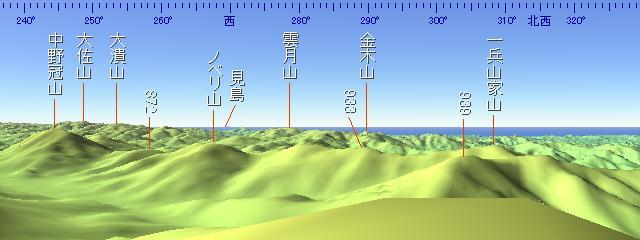 http://www.akimasa21.net/hyakuzan/album/tenguisi1_283.jpg